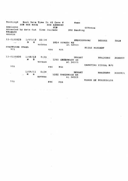 Dothan City Jail Docket for 01-07-13