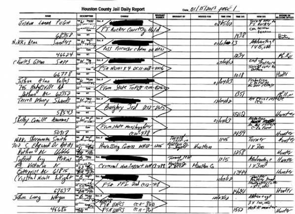 Houston County Jail Docket for 01-15-13