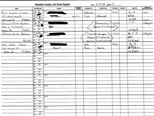 Houston County Jail Docket for 01-17-13