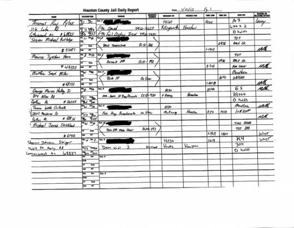 Houston County Jail Docket for 01-21-13