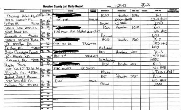 Houston County Jail Docket for 01-29-13