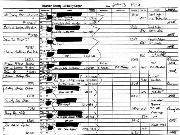 Houston County Jail Docket for 02-04-13 :: RickeyStokesNews com!