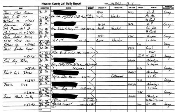 Houston County Jail Docket for 02-11-13