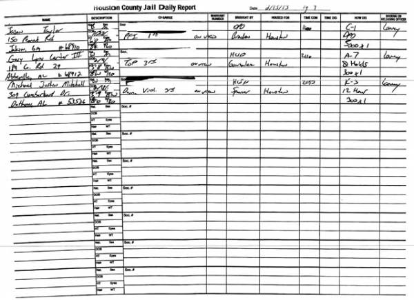Houston County Jail Docket for 02-15-13