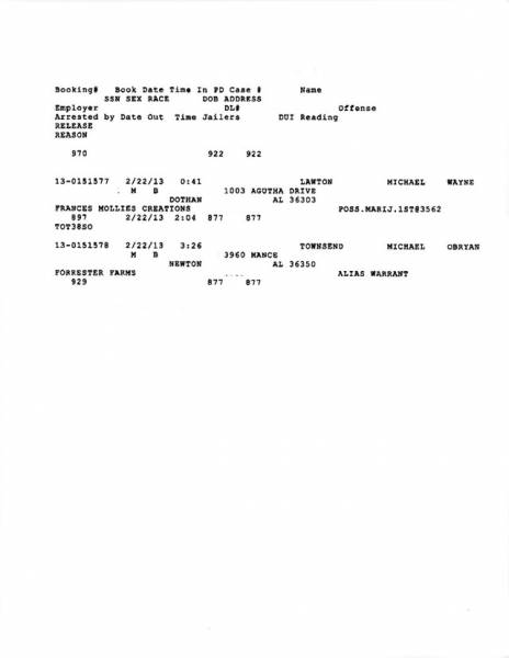 Dothan City Jail Docket for 02-21-13