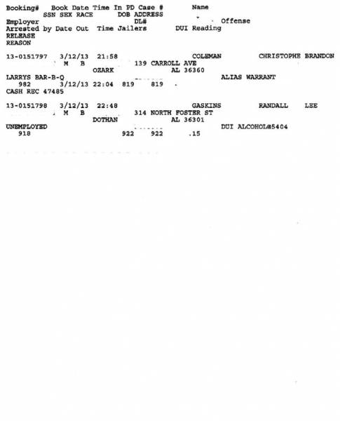 Dothan City Jail Docket 03-12-13