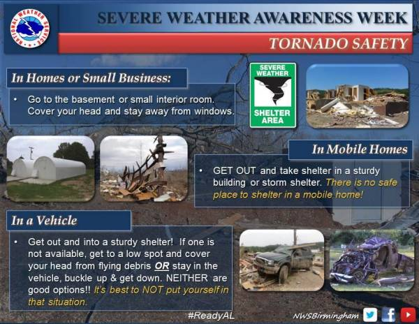 National Weather Service: Severe Weather Awareness Week