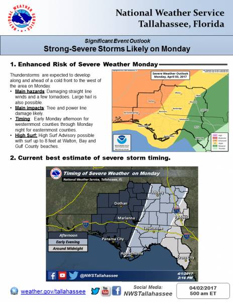 Threat for Severe Weather Still Possible for Monday
