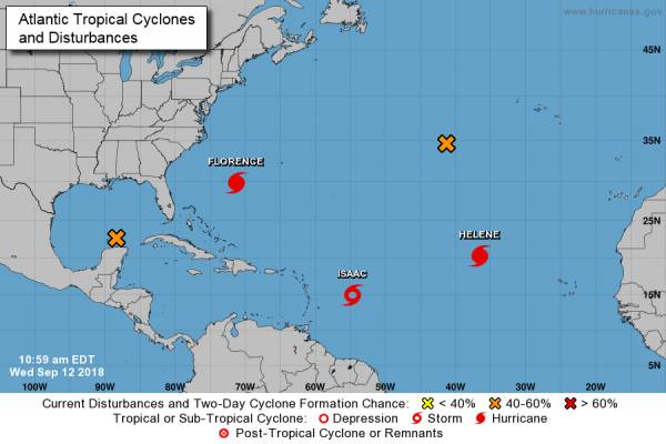 The Tropics are Heating Up