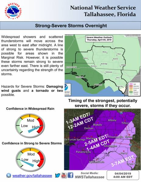 Marginal Risk of Strong to Severe Storms Overnight and Friday