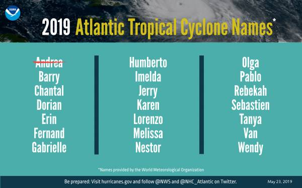 2019 Hurricane Season is Here - Are you Ready