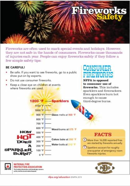 Dothan Fire Issues Fireworks Warning
