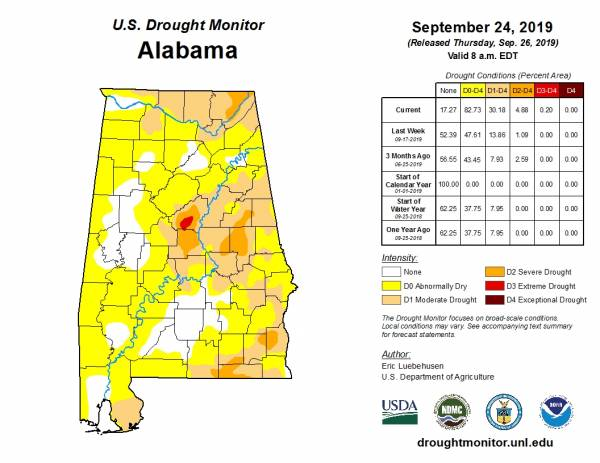 Alabama Department of Agriculture & Industries works with ALDOT to Issue No-Cost Hay Hauler Permits