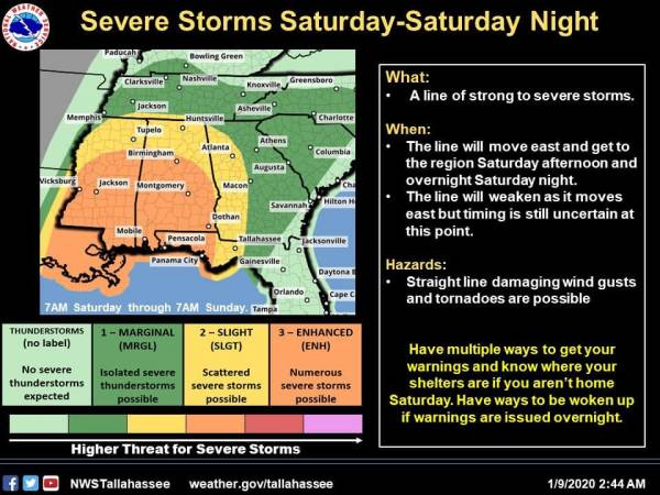 Strong to Severe Storms Likely Saturday
