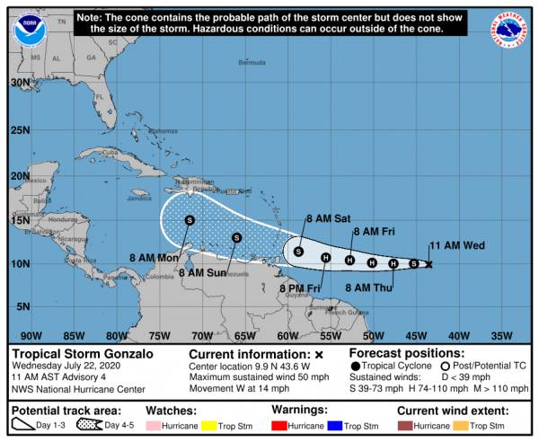 TROPICAL STORM GONZALO CONTINUING TO STRENGTHEN...EXPECTED TO BECOME A HURRICANE BY THURSDAY