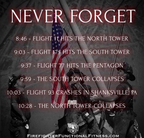 Swore We Would never forget- Think Some Have