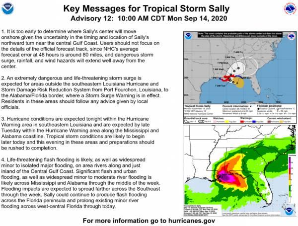 Update 2 TS Sally